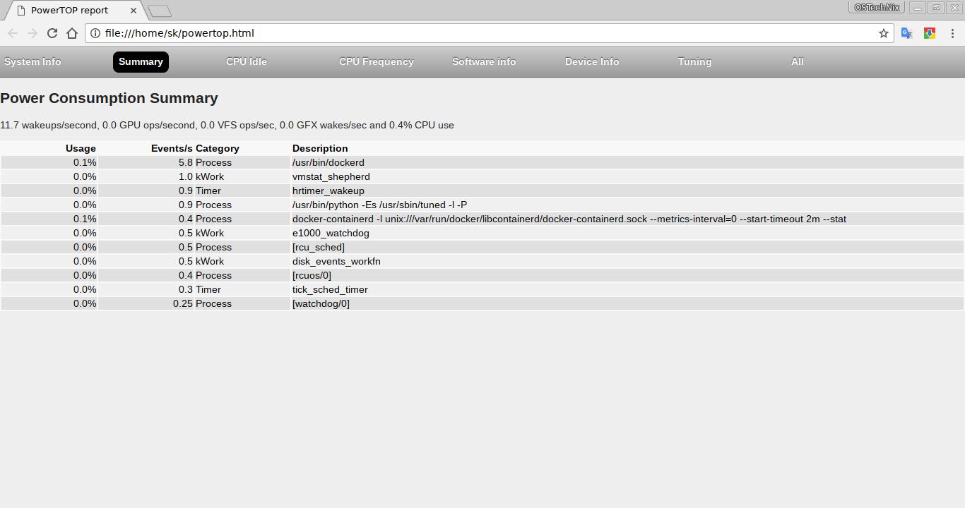 Powertop HTML report