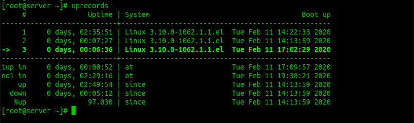 Monitor Linux System Uptime Using Uptimed