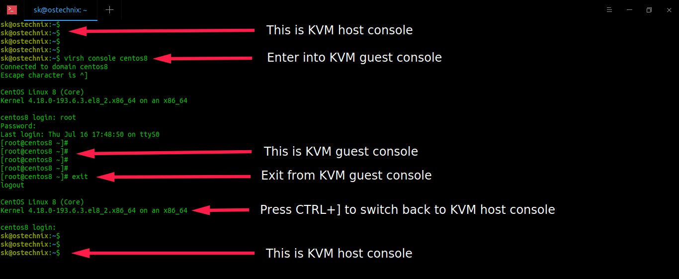 virsh console of the KVM virtual machine