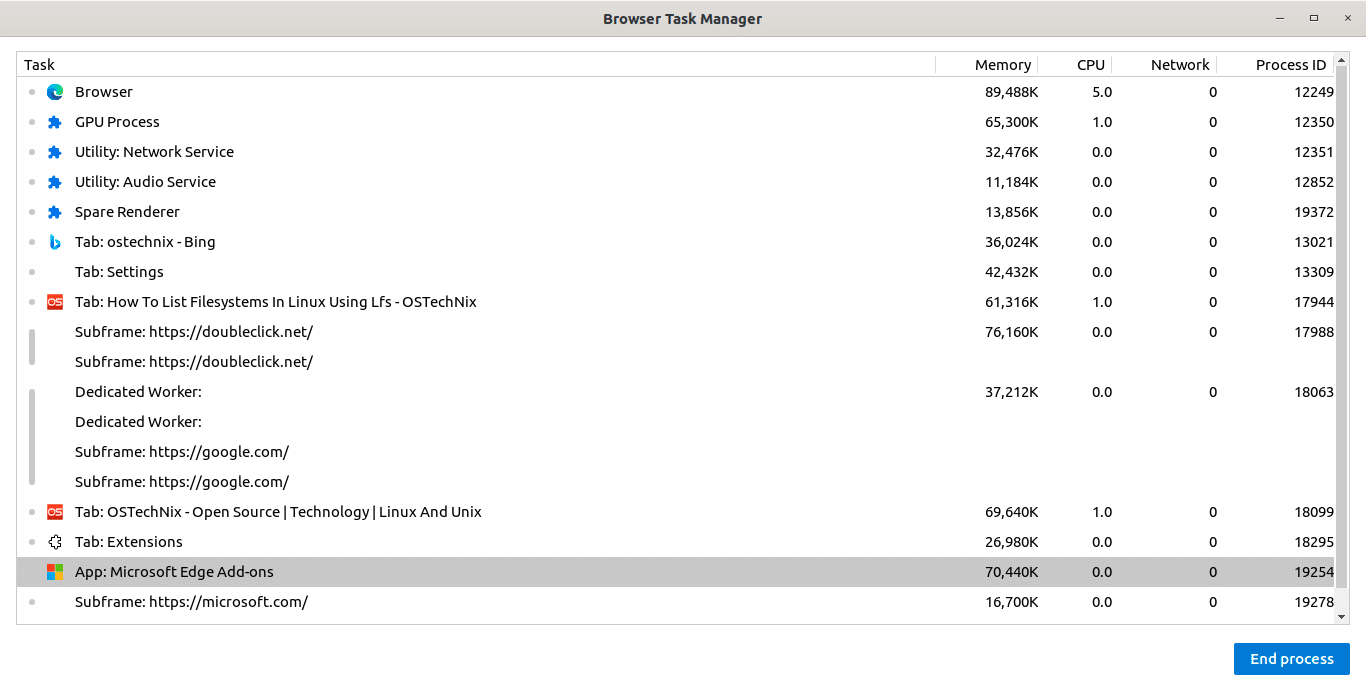 Edge browser task manager