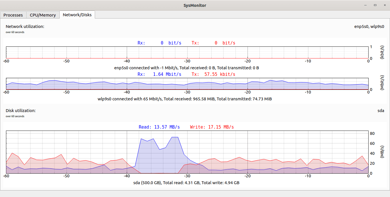 sysmon system monitor - Network and Disks overview