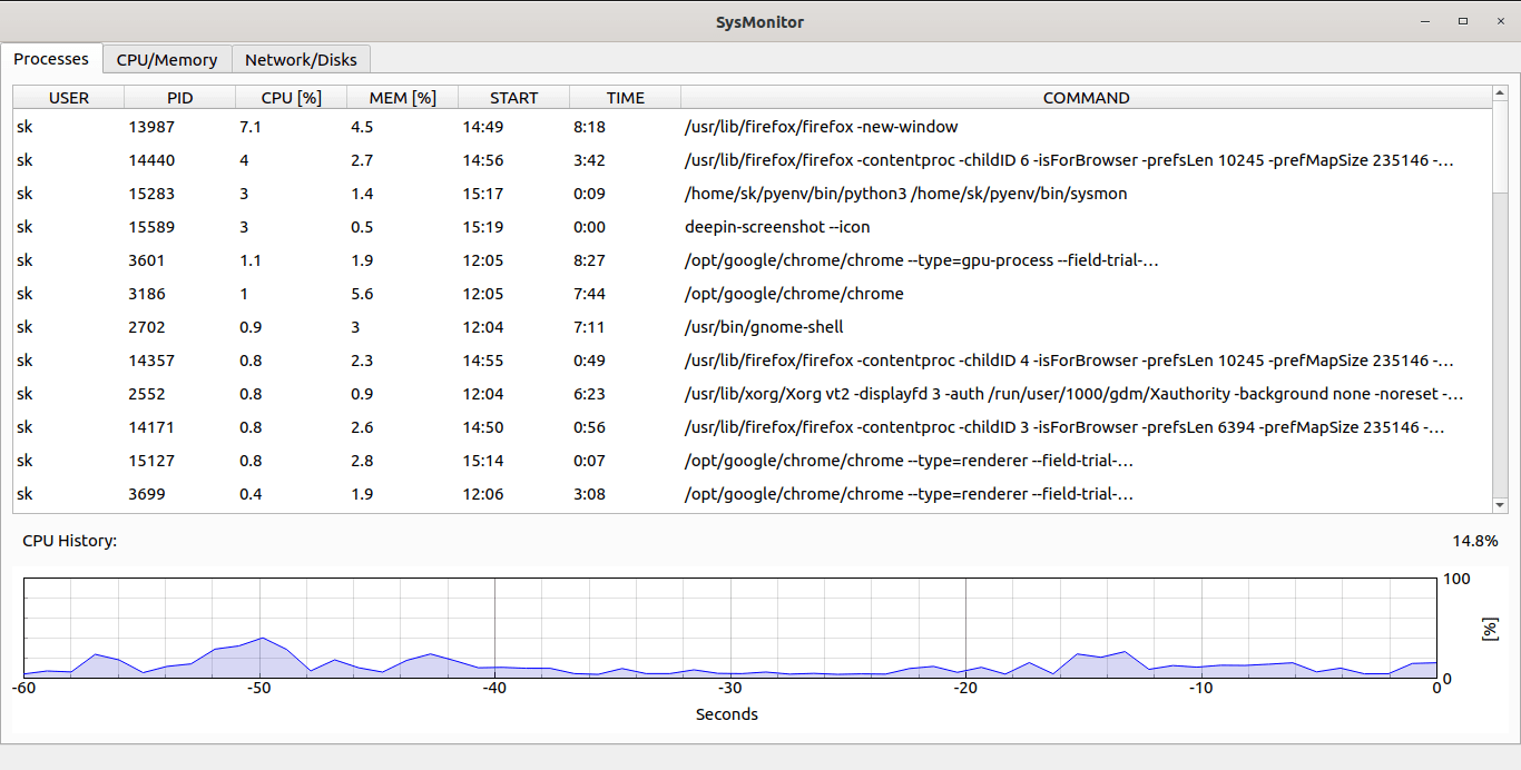 sysmon system monitor - processes overview