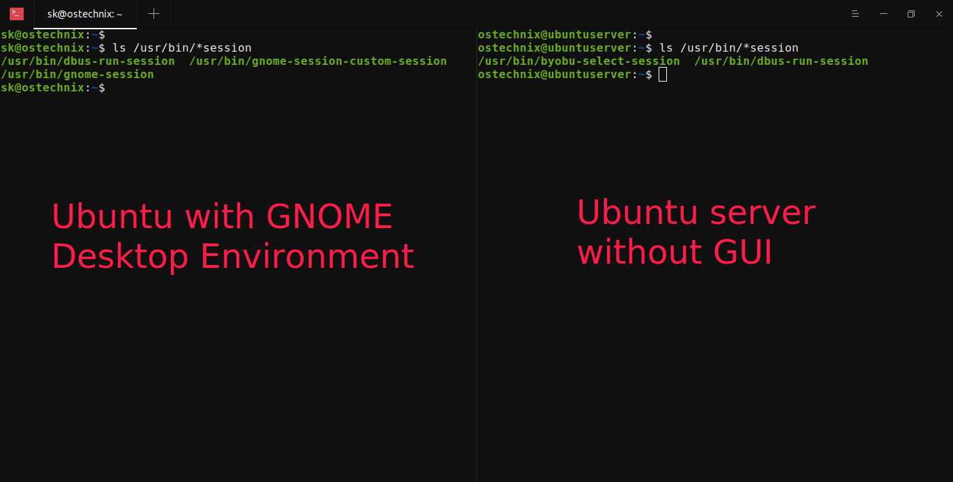 Check If GUI Is Installed In Linux From Commandline