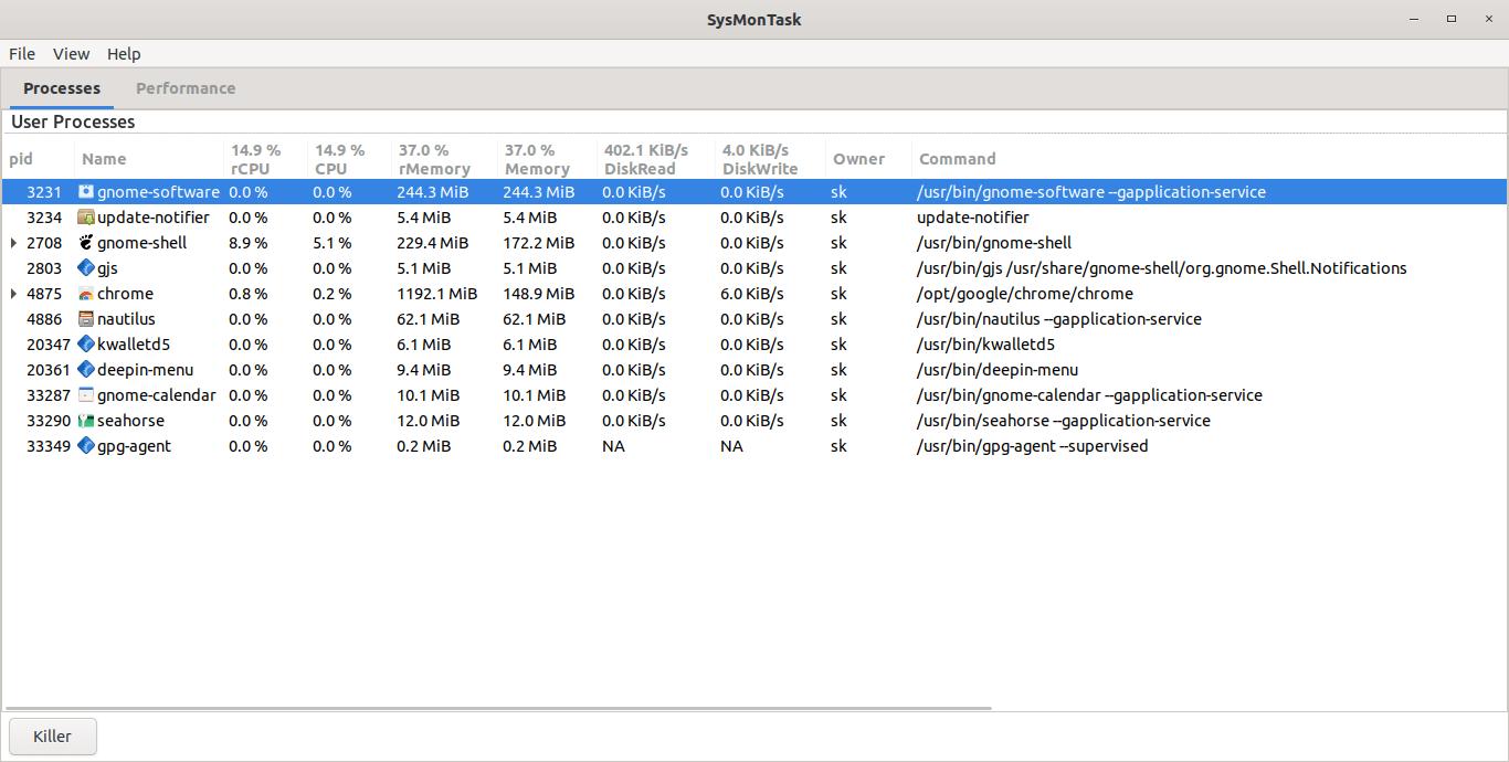 sysmontask processes tab